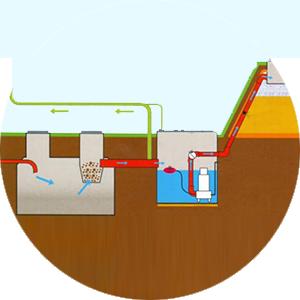 ivanoé assainissement pompe de relevage