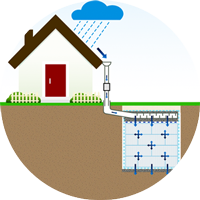 ivanoé assainissement puits perdu